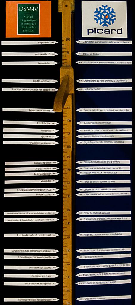 Marco Decorpeliada, Schizomètres au Musée de la Création Franche